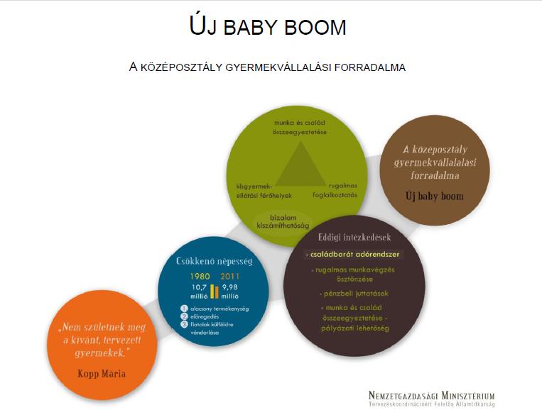 Új baby boom